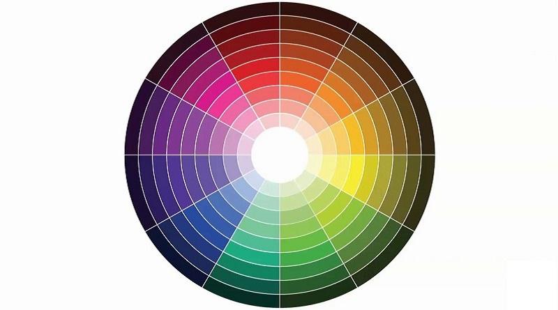 Que es Circulo Cromatico